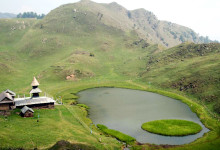 Places to See in Kullu Manali